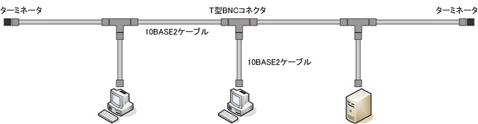 http://www.aim-ele.co.jp/products/10base-2/images/10base2-image.jpg